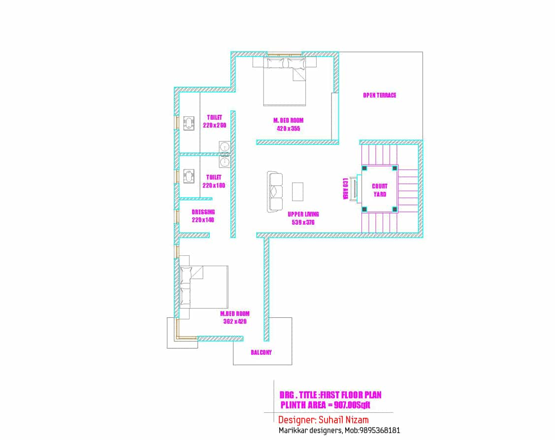 House plans and design small house plans in kerala model for Small home plans kerala model